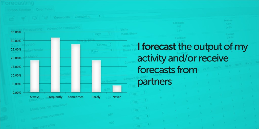 i-forecast-the-output-of-my-activity-and-or-receive-forecasts-from-partners-1024x512