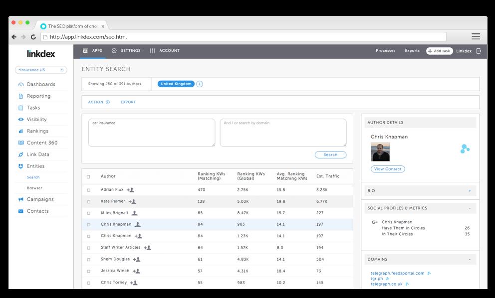 Screenshot of Linkdex software