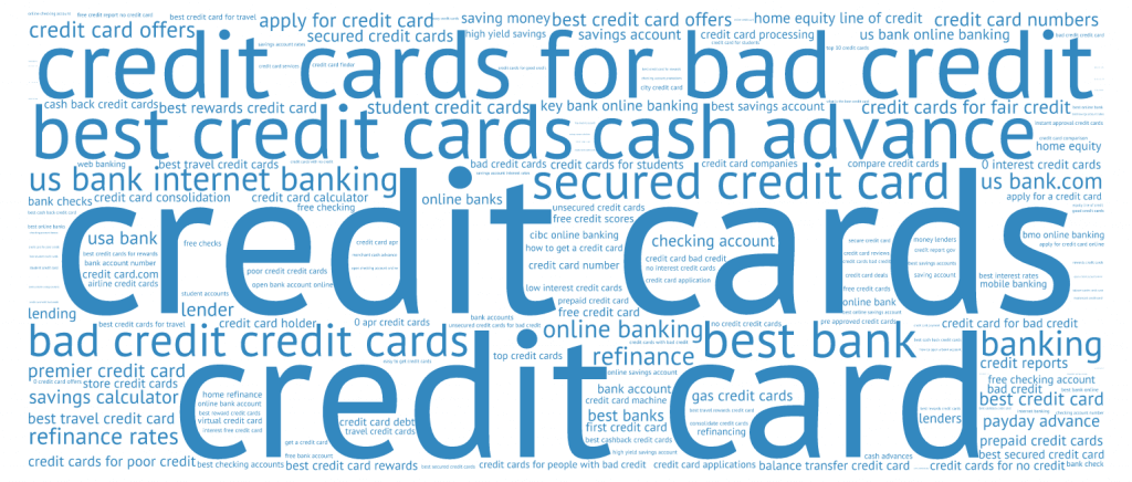 us-personal-finance-all-keywords