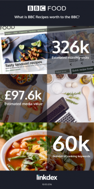 bbc-food
